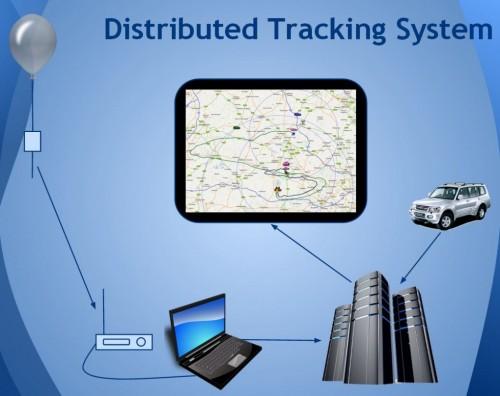 system-1024x813-500x396